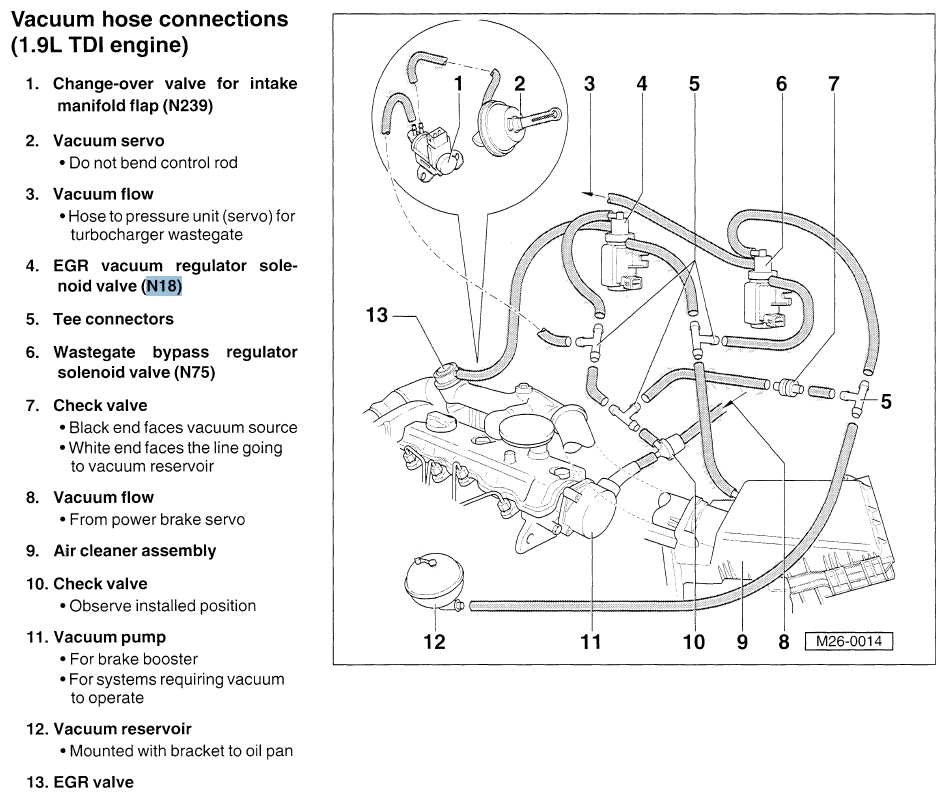 brake pedal not returning - tdiclub forums mk4 jetta vacuum diagram