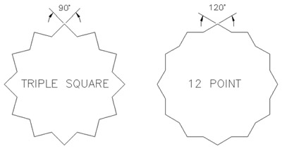 triple square socket