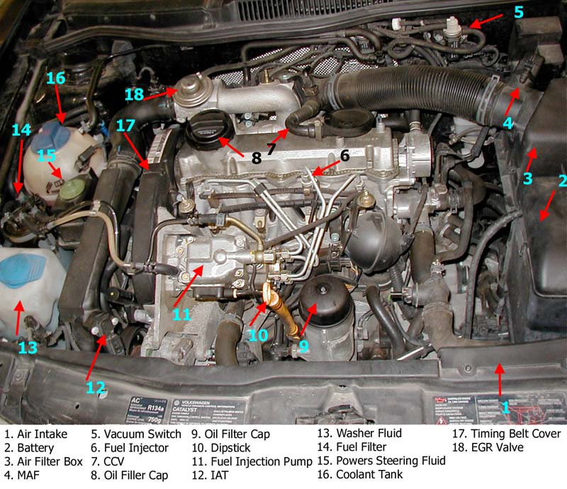 Strong Solvent Diesel Smell Inside Cabin Of 02 Vw Tdi Tdiclub Forums